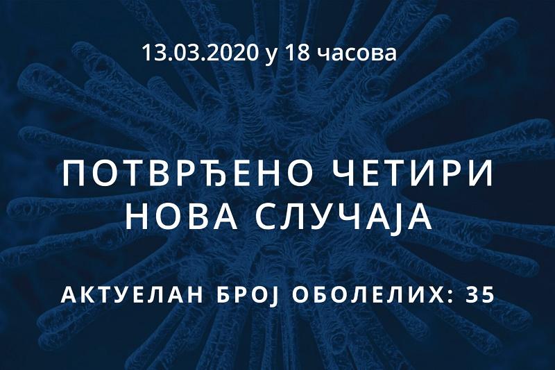 ИНФОРМАЦИЈЕ О КОРОНА ВИРУСУ COVID-19, 13.03.2020 У 18 ЧАСОВА